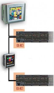 Unitronics CANbus networked IO and controllers